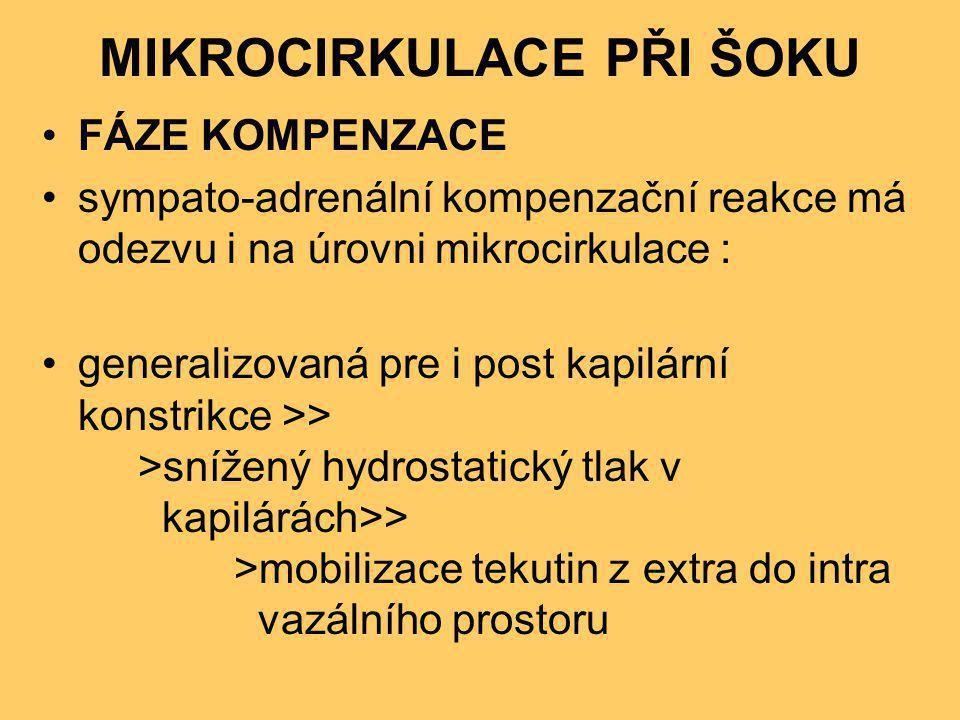 MIKROCIRKULACE PŘI ŠOKU •FÁZE KOMPENZACE •sympato-adrenální kompenzační reakce má odezvu i na úrovni mikrocirkulace : •generalizovaná pre i post kapil