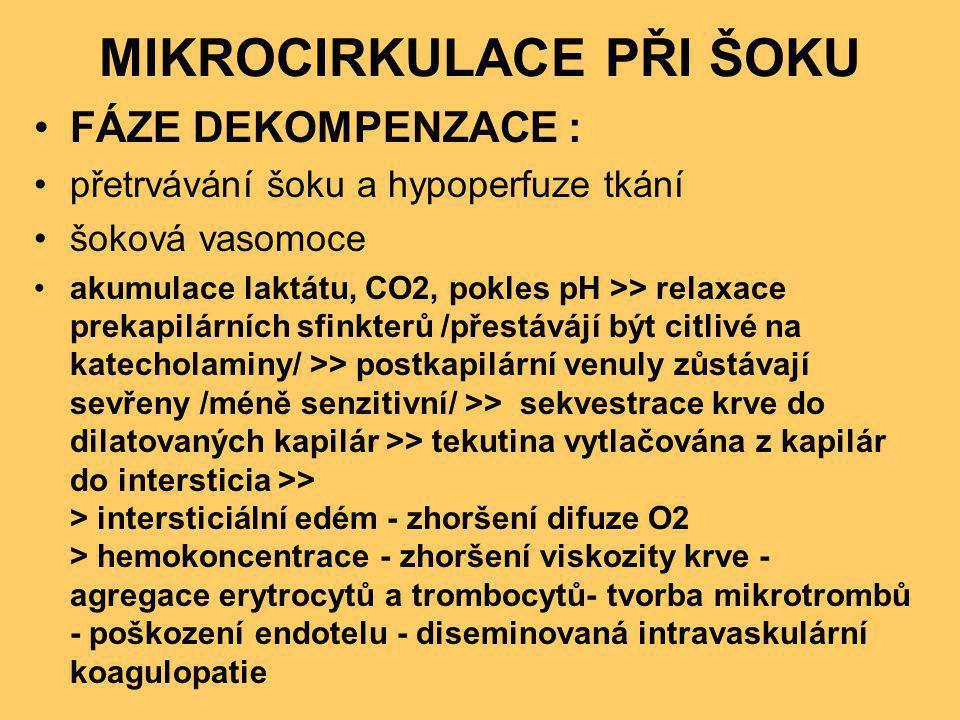 MIKROCIRKULACE PŘI ŠOKU •FÁZE DEKOMPENZACE : •přetrvávání šoku a hypoperfuze tkání •šoková vasomoce •akumulace laktátu, CO2, pokles pH >> relaxace pre
