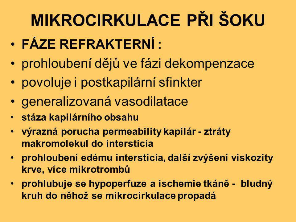 MIKROCIRKULACE PŘI ŠOKU •FÁZE REFRAKTERNÍ : •prohloubení dějů ve fázi dekompenzace •povoluje i postkapilární sfinkter •generalizovaná vasodilatace •st