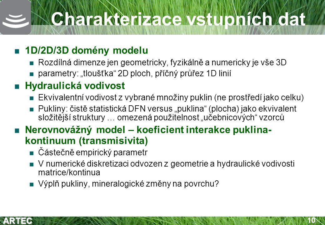 """ARTEC 10 Charakterizace vstupních dat 1D/2D/3D domény modelu Rozdílná dimenze jen geometricky, fyzikálně a numericky je vše 3D parametry: """"tloušťka"""" 2"""