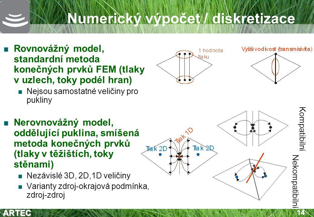 ARTEC 14 Numerický výpočet / diskretizace Rovnovážný model, standardní metoda konečných prvků FEM (tlaky v uzlech, toky podél hran) Nejsou samostatné