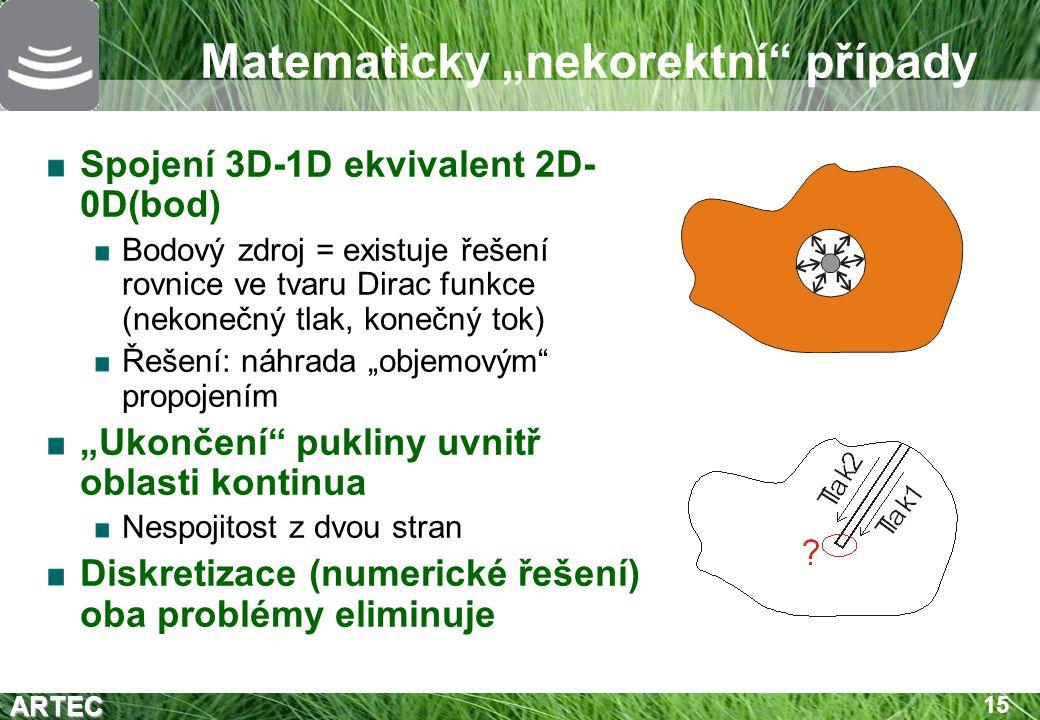 """ARTEC 15 Matematicky """"nekorektní"""" případy Spojení 3D-1D ekvivalent 2D- 0D(bod) Bodový zdroj = existuje řešení rovnice ve tvaru Dirac funkce (nekonečný"""