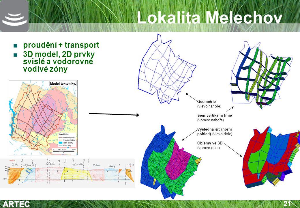 ARTEC 21 Lokalita Melechov proudění + transport 3D model, 2D prvky svislé a vodorovné vodivé zóny Geometrie (vlevo nahoře) Semivertikální linie (vprav