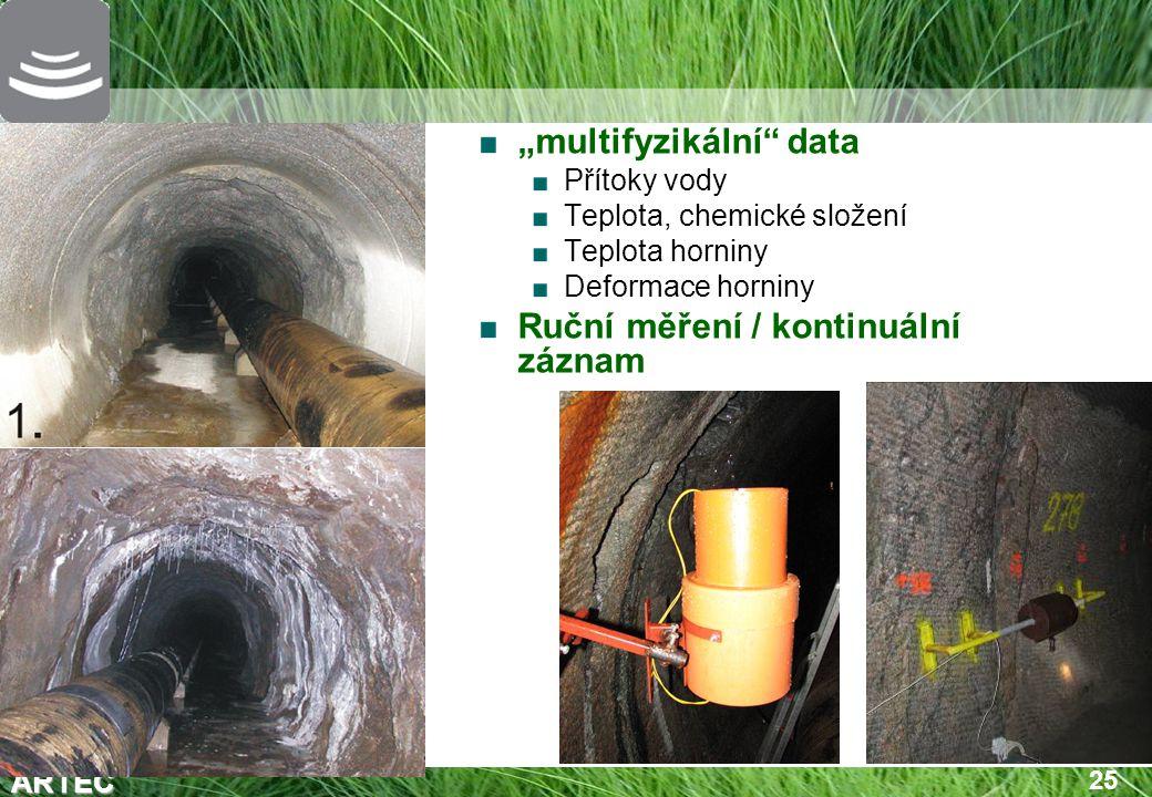 """ARTEC 25 """"multifyzikální"""" data Přítoky vody Teplota, chemické složení Teplota horniny Deformace horniny Ruční měření / kontinuální záznam"""