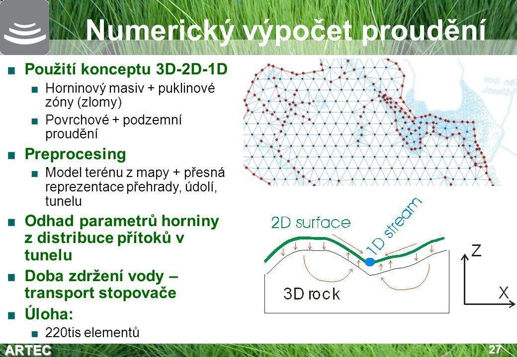 ARTEC 27 Numerický výpočet proudění Použití konceptu 3D-2D-1D Horninový masiv + puklinové zóny (zlomy) Povrchové + podzemní proudění Preprocesing Mode