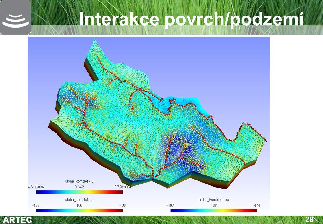 ARTEC 28 Interakce povrch/podzemí