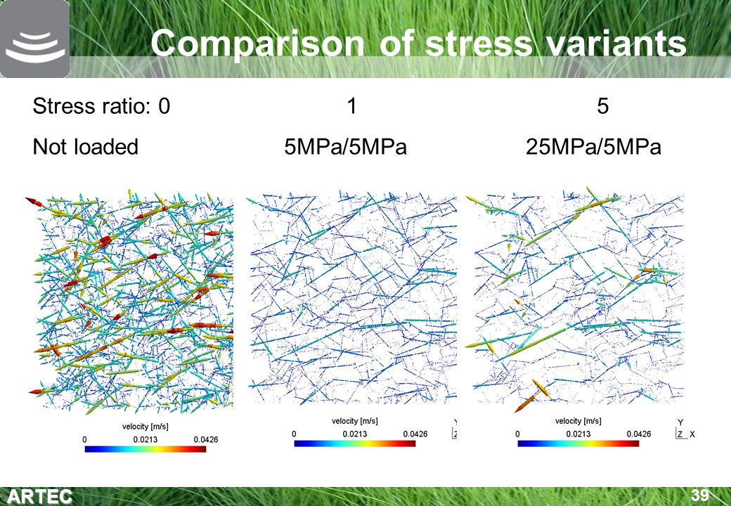 ARTEC 39 Comparison of stress variants Stress ratio: 0 1 5 Not loaded 5MPa/5MPa 25MPa/5MPa