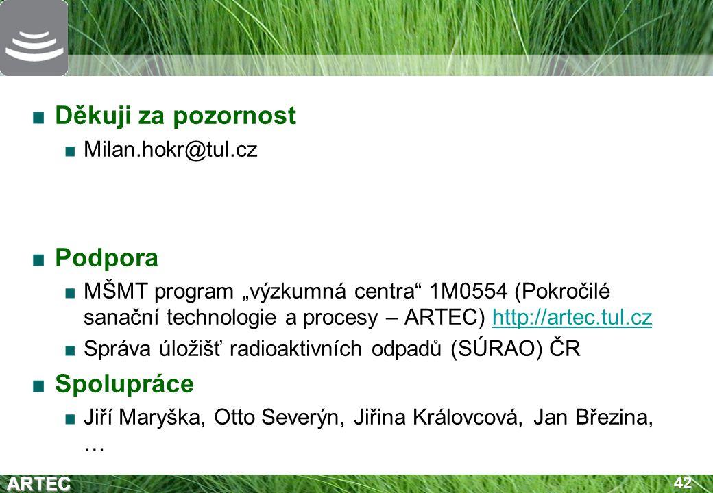 """ARTEC 42 Děkuji za pozornost Milan.hokr@tul.cz Podpora MŠMT program """"výzkumná centra"""" 1M0554 (Pokročilé sanační technologie a procesy – ARTEC) http://"""