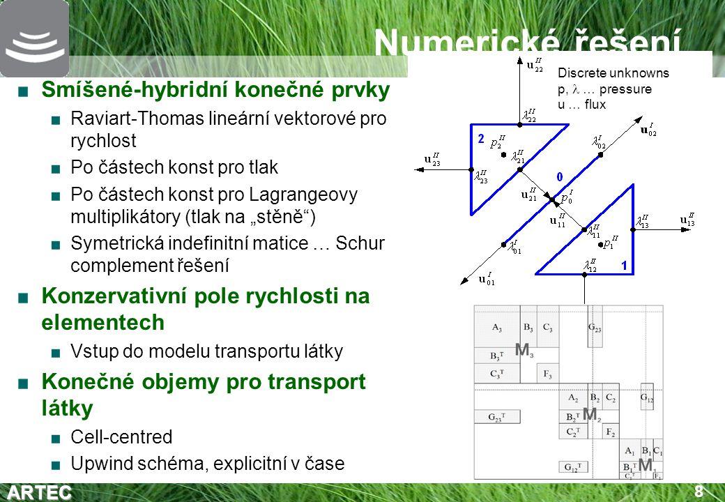 ARTEC 8 Numerické řešení Smíšené-hybridní konečné prvky Raviart-Thomas lineární vektorové pro rychlost Po částech konst pro tlak Po částech konst pro