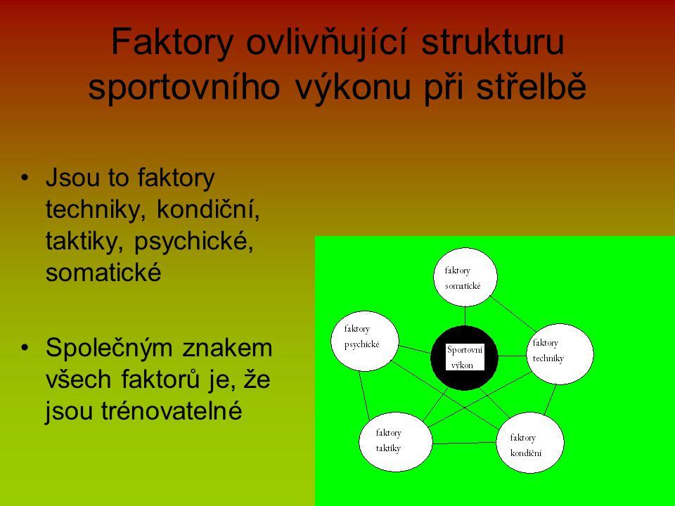 Faktory ovlivňující strukturu sportovního výkonu při střelbě •Jsou to faktory techniky, kondiční, taktiky, psychické, somatické •Společným znakem všech faktorů je, že jsou trénovatelné