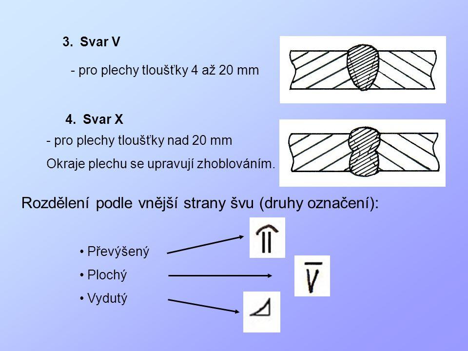 3.Svar V - pro plechy tloušťky 4 až 20 mm 4.Svar X - pro plechy tloušťky nad 20 mm Okraje plechu se upravují zhoblováním. Rozdělení podle vnější stran