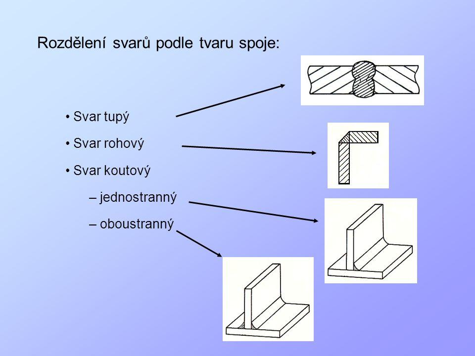 Rozdělení svarů podle tvaru spoje: • Svar tupý • Svar rohový • Svar koutový – jednostranný – oboustranný