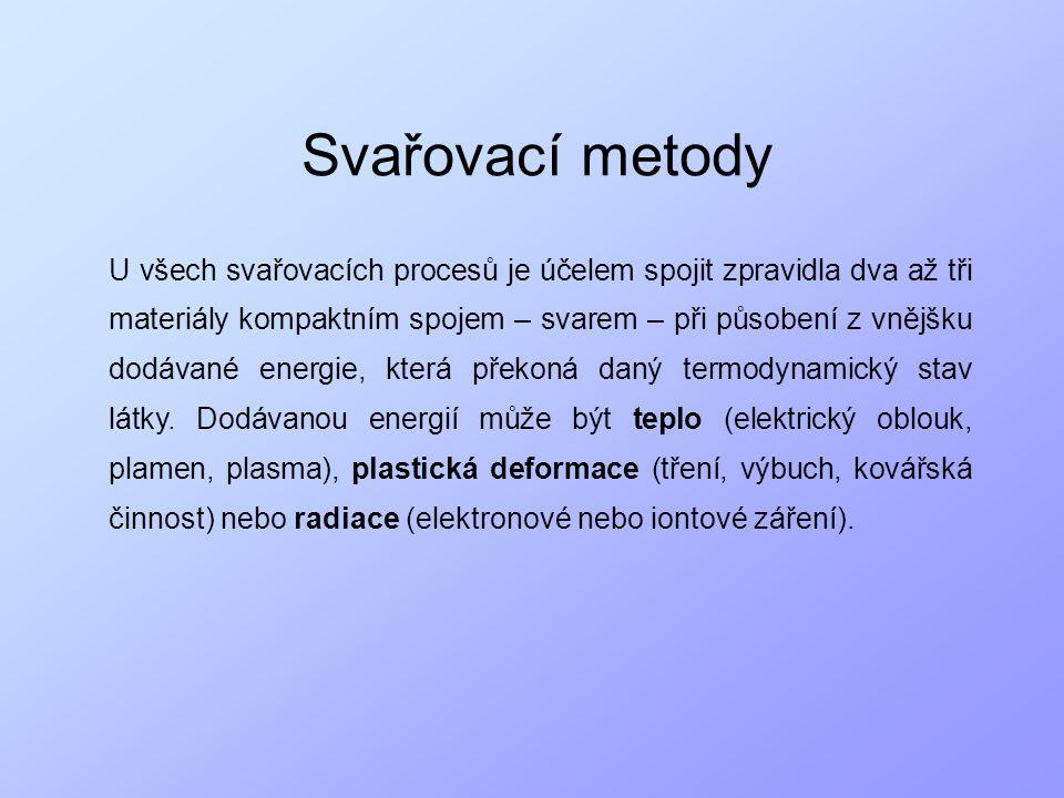 Zdroje: Autorem materiálu a všech jeho částí, není-li uvedeno jinak, je Tomasz Nogol.