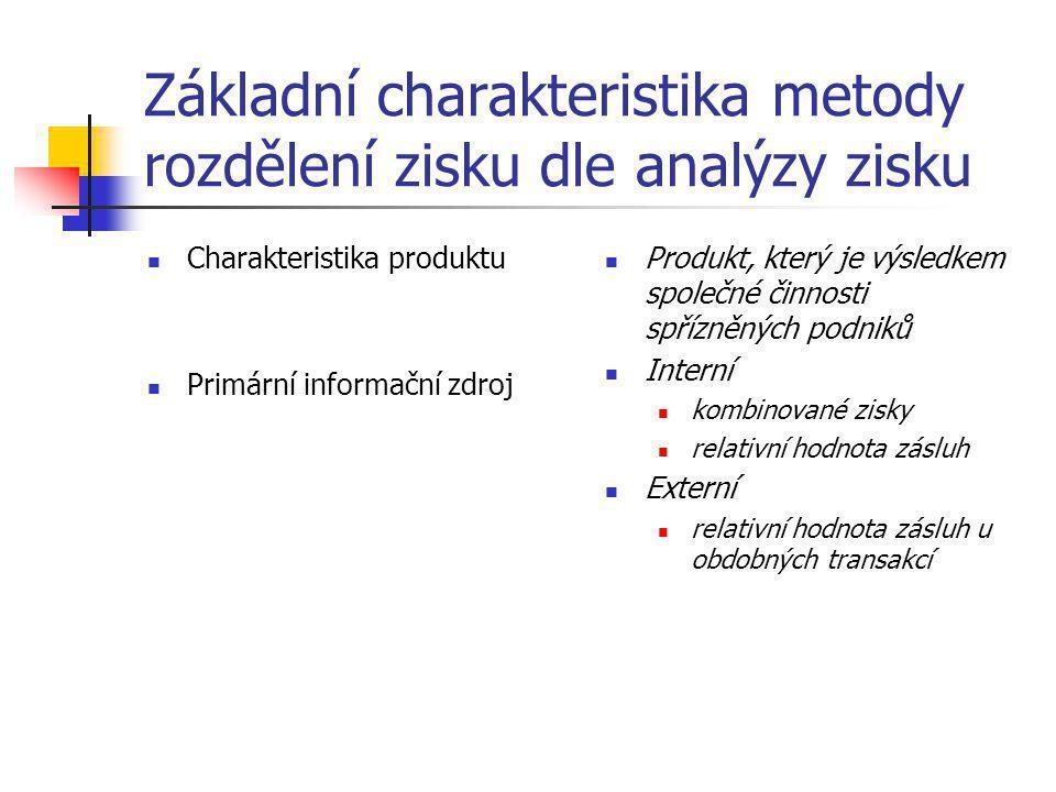Základní charakteristika metody rozdělení zisku dle analýzy zisku  Charakteristika produktu  Primární informační zdroj  Produkt, který je výsledkem