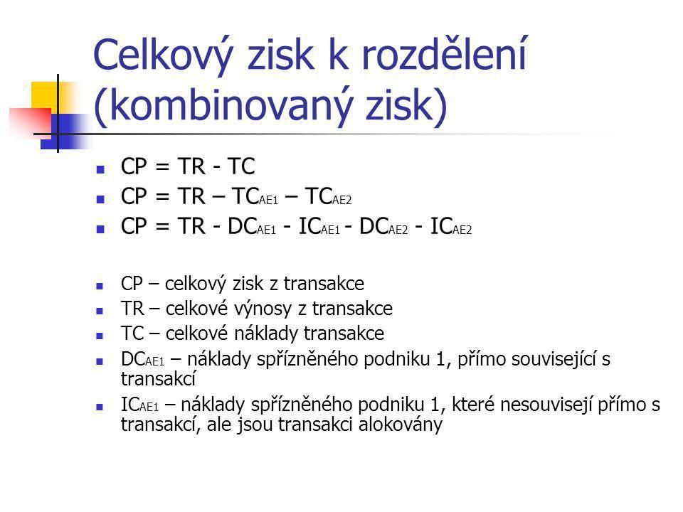Celkový zisk k rozdělení (kombinovaný zisk)  CP = TR - TC  CP = TR – TC AE1 – TC AE2  CP = TR - DC AE1 - IC AE1 - DC AE2 - IC AE2  CP – celkový zi