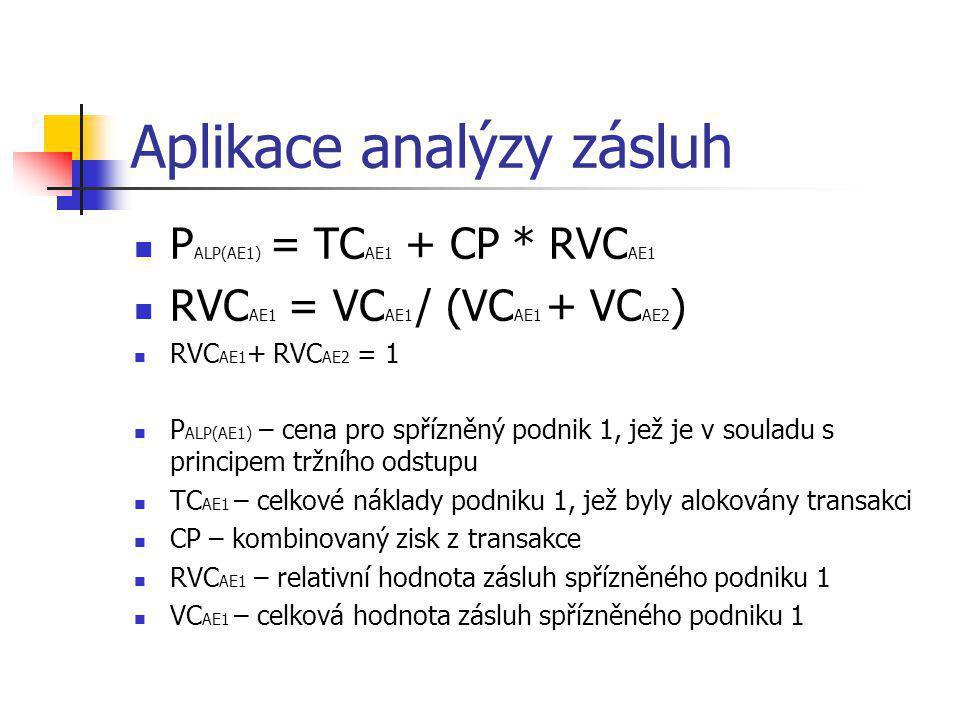 Aplikace analýzy zásluh  P ALP(AE1) = TC AE1 + CP * RVC AE1  RVC AE1 = VC AE1 / (VC AE1 + VC AE2 )  RVC AE1 + RVC AE2 = 1  P ALP(AE1) – cena pro s