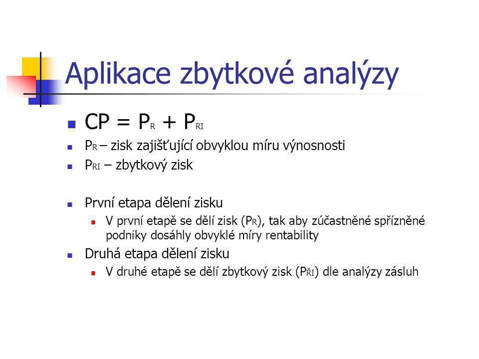 Aplikace zbytkové analýzy  CP = P R + P RI  P R – zisk zajišťující obvyklou míru výnosnosti  P RI – zbytkový zisk  První etapa dělení zisku  V pr
