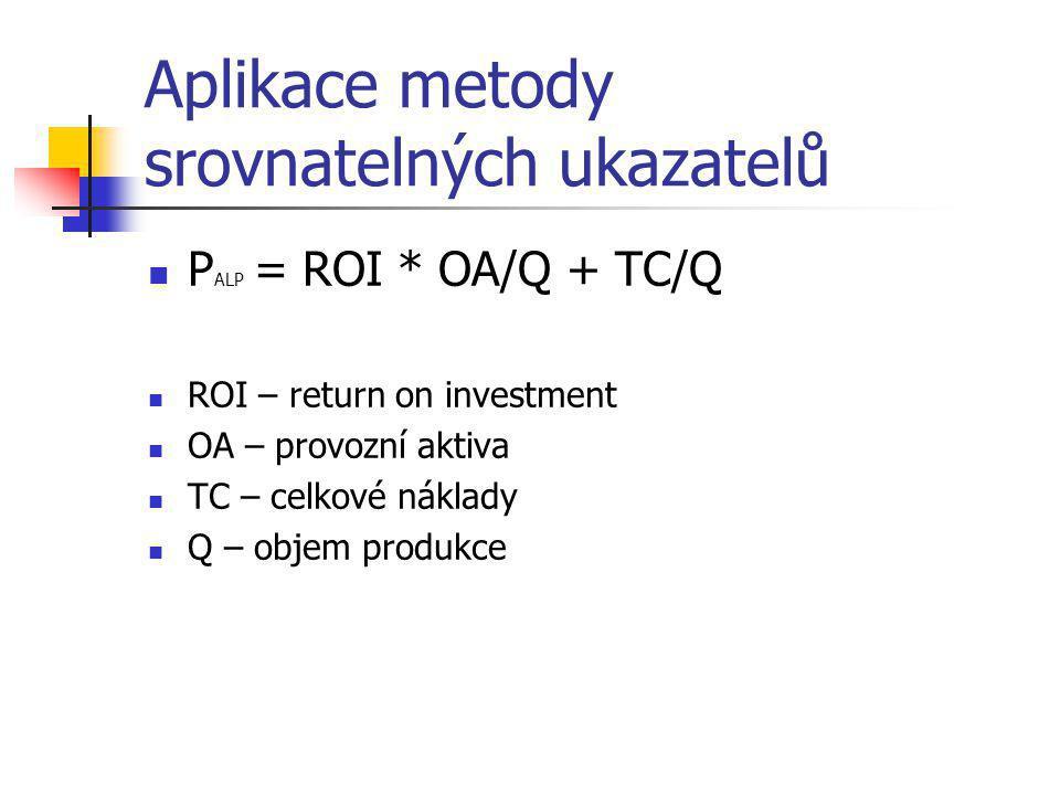Aplikace metody srovnatelných ukazatelů  P ALP = ROI * OA/Q + TC/Q  ROI – return on investment  OA – provozní aktiva  TC – celkové náklady  Q – o