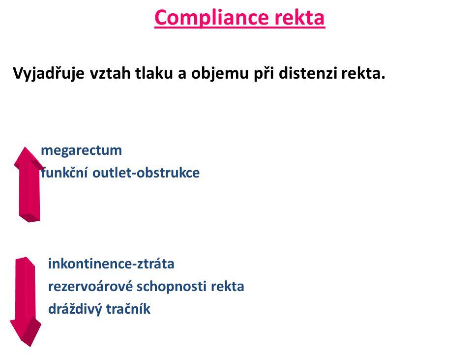 Compliance rekta Vyjadřuje vztah tlaku a objemu při distenzi rekta.