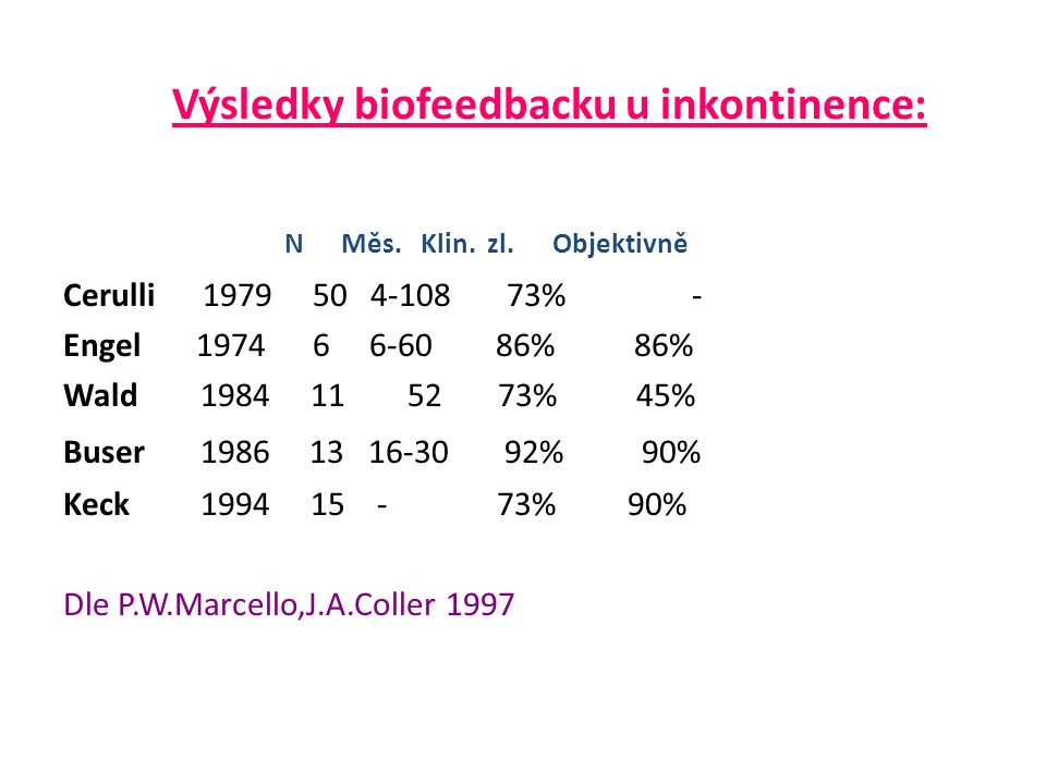 Výsledky biofeedbacku u inkontinence: N Měs.Klin.