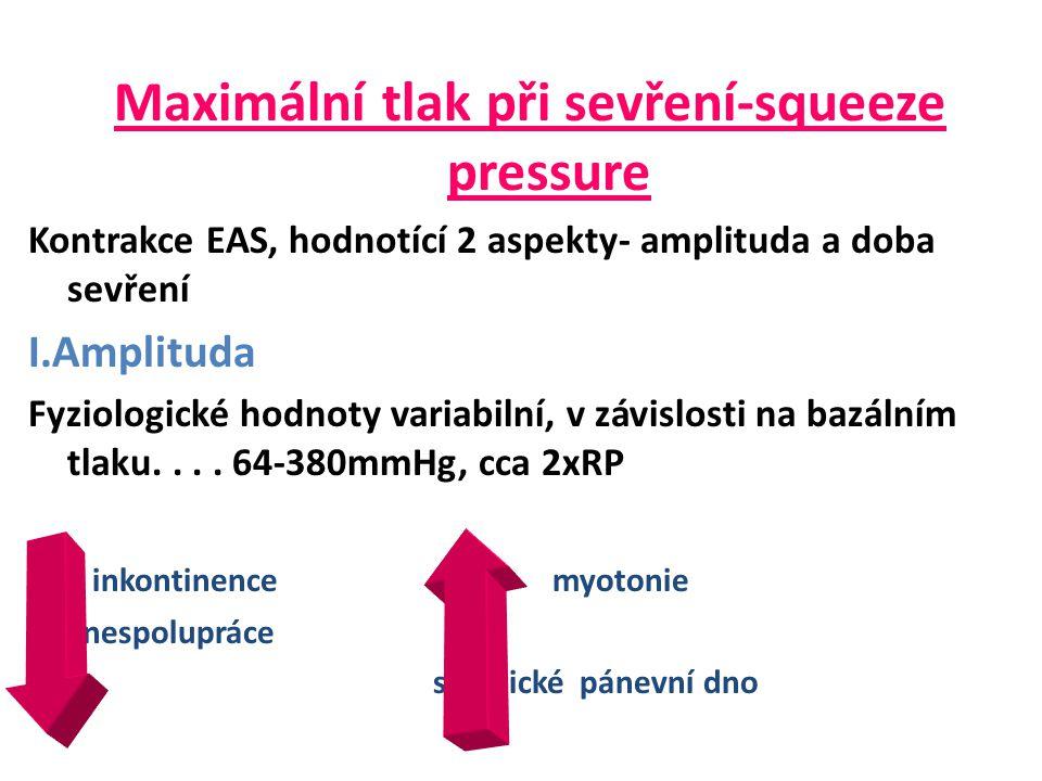 Maximální tlak při sevření-squeeze pressure Kontrakce EAS, hodnotící 2 aspekty- amplituda a doba sevření I.Amplituda Fyziologické hodnoty variabilní, v závislosti na bazálním tlaku....