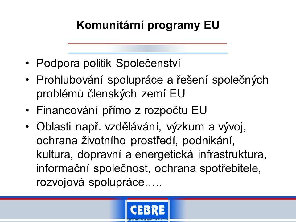 Komunitární programy EU •Podpora politik Společenství •Prohlubování spolupráce a řešení společných problémů členských zemí EU •Financování přímo z rozpočtu EU •Oblasti např.