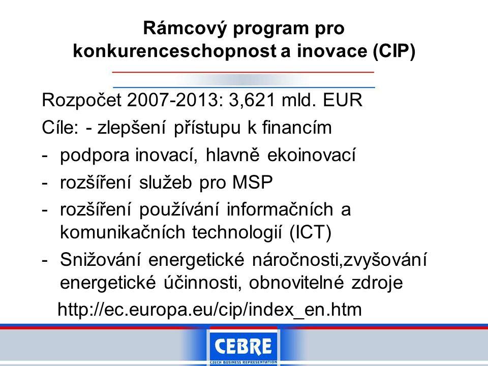 Rámcový program pro konkurenceschopnost a inovace (CIP) Rozpočet 2007-2013: 3,621 mld.