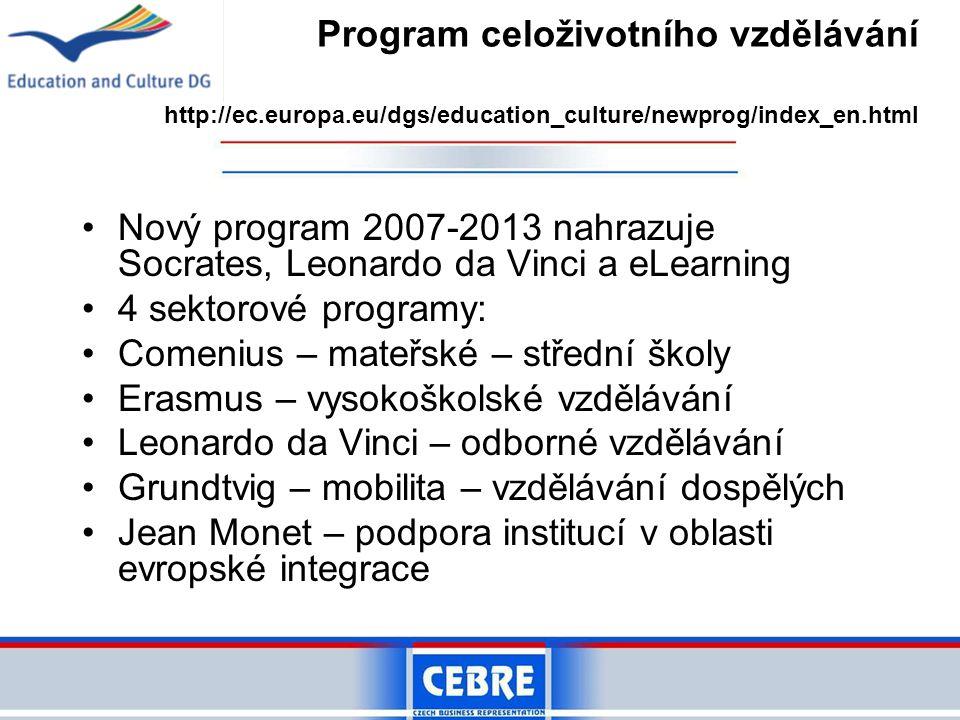 Program celoživotního vzdělávání http://ec.europa.eu/dgs/education_culture/newprog/index_en.html •Nový program 2007-2013 nahrazuje Socrates, Leonardo da Vinci a eLearning •4 sektorové programy: •Comenius – mateřské – střední školy •Erasmus – vysokoškolské vzdělávání •Leonardo da Vinci – odborné vzdělávání •Grundtvig – mobilita – vzdělávání dospělých •Jean Monet – podpora institucí v oblasti evropské integrace