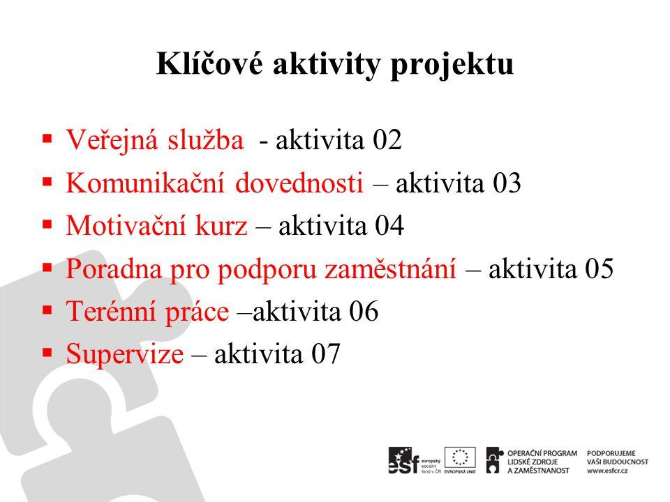 Veřejná služba Tato aktivita je zaměřena na zvládnutí pracovních návyků cílové skupiny.