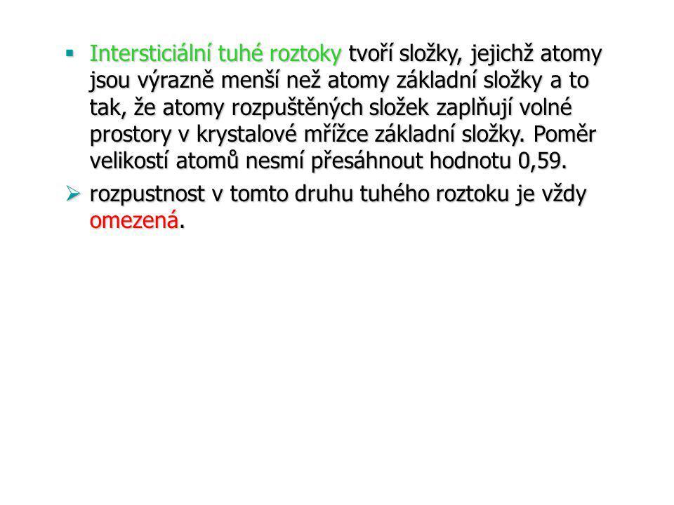  Intersticiální tuhé roztoky tvoří složky, jejichž atomy jsou výrazně menší než atomy základní složky a to tak, že atomy rozpuštěných složek zaplňují