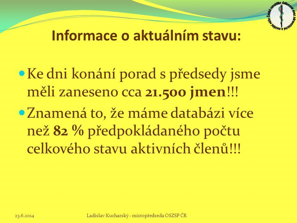 Informace o aktuálním stavu:  Ke dni konání porad s předsedy jsme měli zaneseno cca 21.500 jmen!!!  Znamená to, že máme databázi více než 82 % předp