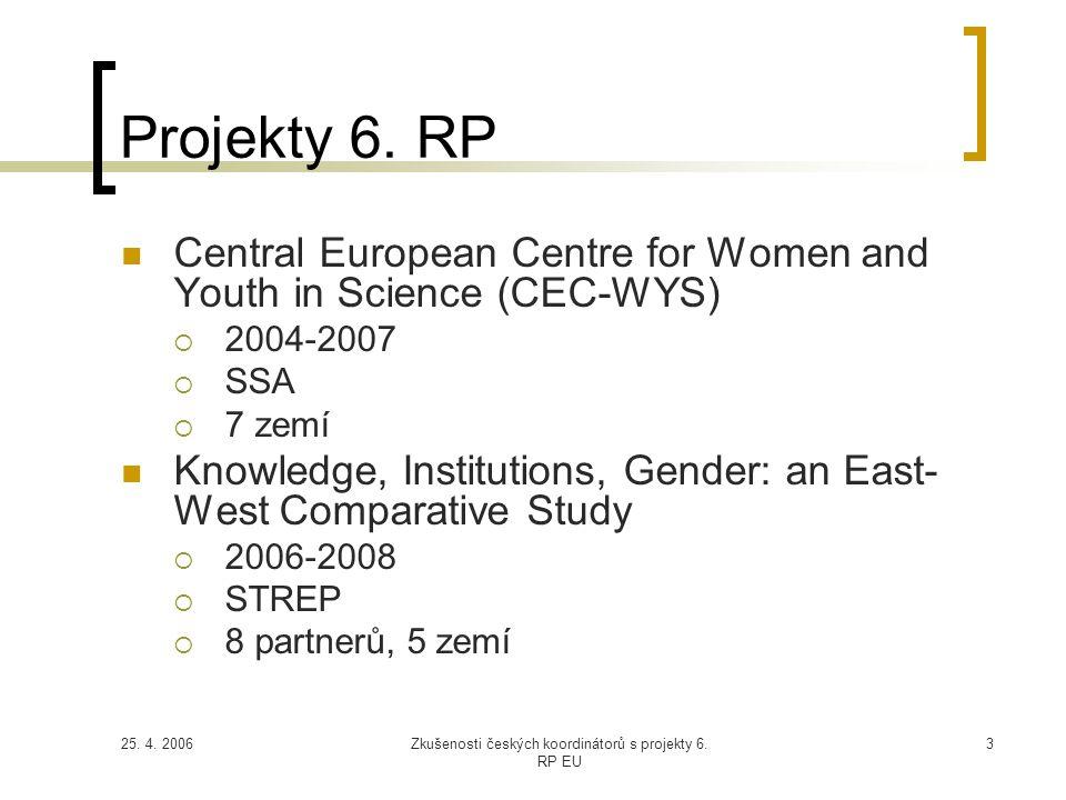 25. 4. 2006Zkušenosti českých koordinátorů s projekty 6. RP EU 3 Projekty 6. RP  Central European Centre for Women and Youth in Science (CEC-WYS)  2