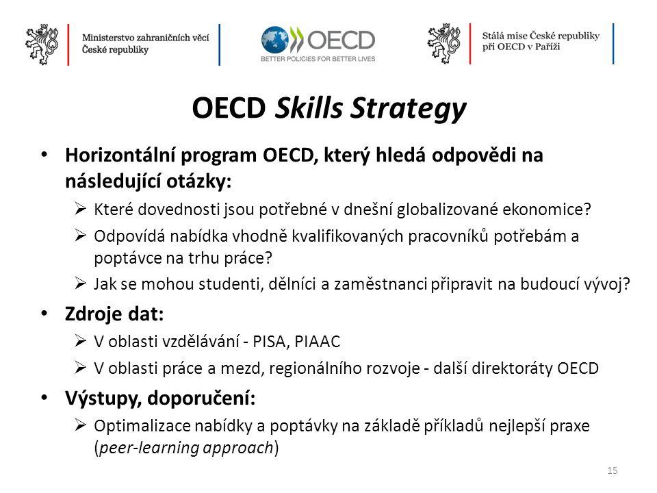 OECD Skills Strategy • Horizontální program OECD, který hledá odpovědi na následující otázky:  Které dovednosti jsou potřebné v dnešní globalizované