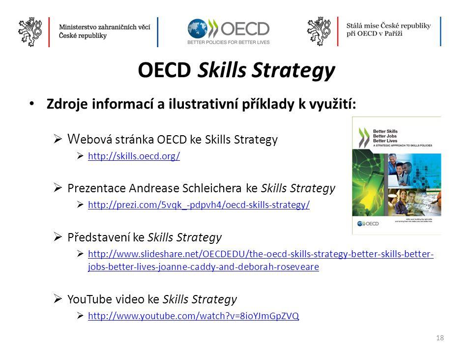 OECD Skills Strategy • Zdroje informací a ilustrativní příklady k využití:  W ebová stránka OECD ke Skills Strategy  http://skills.oecd.org/ http://
