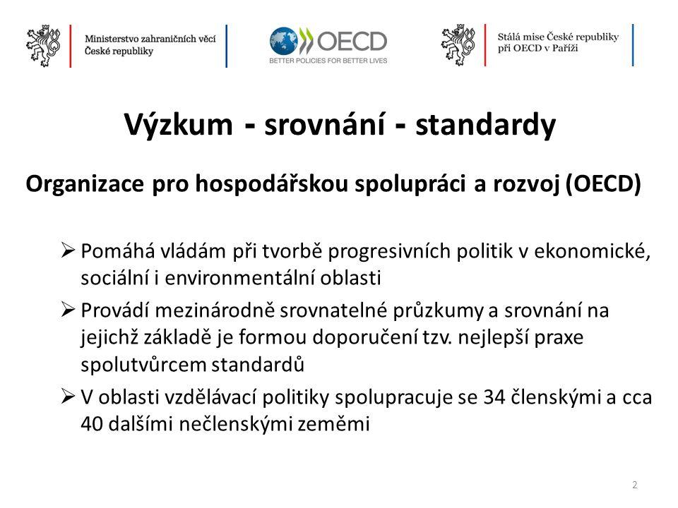 Výzkum - srovnání - standardy Organizace pro hospodářskou spolupráci a rozvoj (OECD)  Pomáhá vládám při tvorbě progresivních politik v ekonomické, so