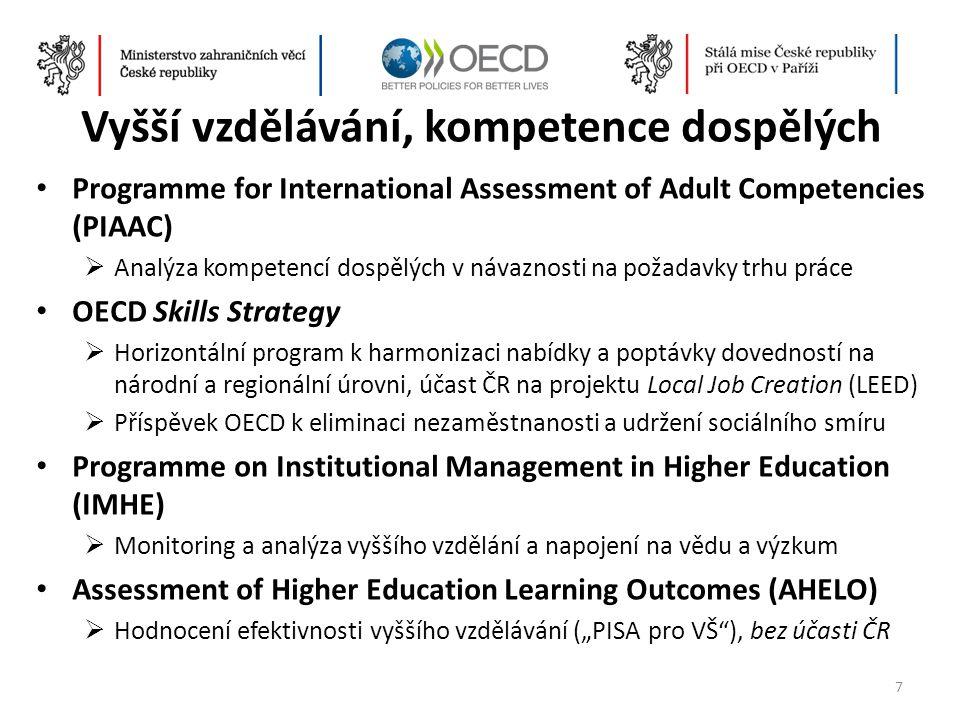 """Publikace, přehledy, výzkum • Education at a Glance  """"Vlajková publikace OECD pro vzdělání  Pravidelné mezinárodní komparativní přehledy stavu a výkonnosti vzdělávacích systémů  Každoročně doplněno hlubší analýzou konkrétního aktuálního tématu • Centre for Educational Research and Innovation (CERI)  Výzkum a inovace v oblasti vzdělávání, hloubkové empirické analýzy  Rozvoj vzdělávacích metod, nástroje k podpoře celoživotního vzdělávání, rozvoj inovačního potenciálu studentů, indikátory (INES) • Centre for Effective Learning Environments (CELE)  Design, výstavba, vybavení a provoz zařízení určených k výuce a vzdělávání, bez účasti ČR 8"""
