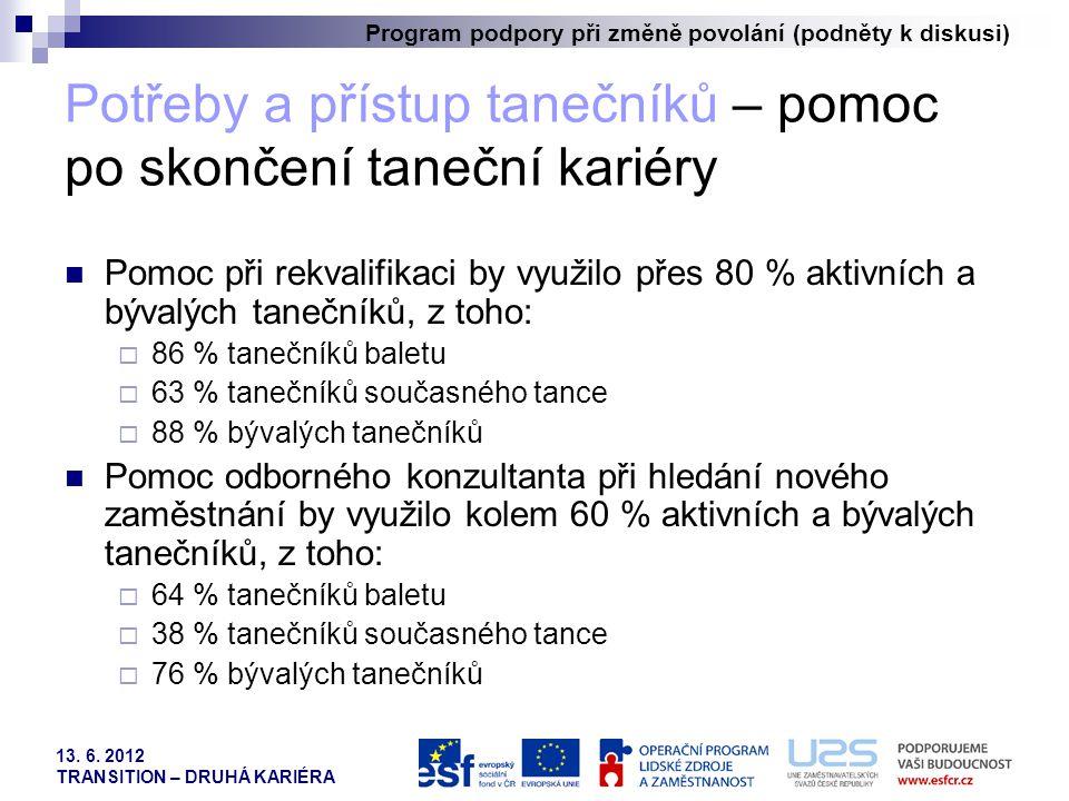 Program podpory při změně povolání (podněty k diskusi) 13. 6. 2012 TRANSITION – DRUHÁ KARIÉRA Potřeby a přístup tanečníků – pomoc po skončení taneční