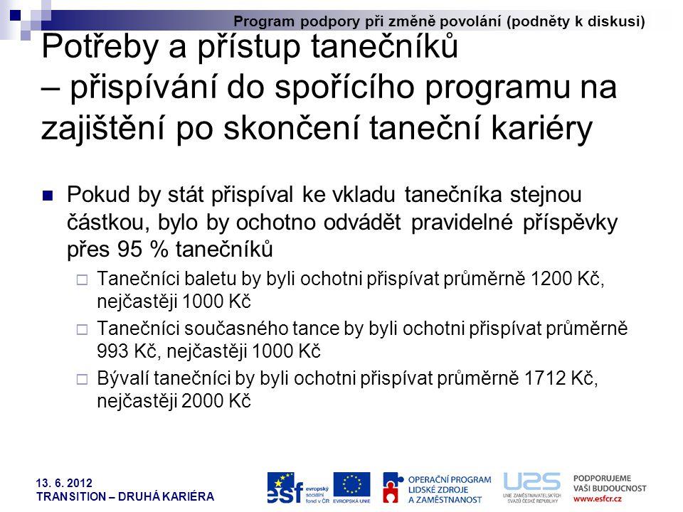 Program podpory při změně povolání (podněty k diskusi) 13. 6. 2012 TRANSITION – DRUHÁ KARIÉRA Potřeby a přístup tanečníků – přispívání do spořícího pr