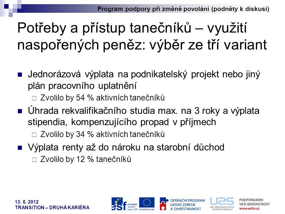 Program podpory při změně povolání (podněty k diskusi) 13. 6. 2012 TRANSITION – DRUHÁ KARIÉRA Potřeby a přístup tanečníků – využití naspořených peněz: