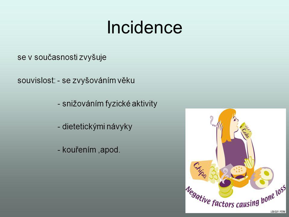 Incidence se v současnosti zvyšuje souvislost: - se zvyšováním věku - snižováním fyzické aktivity - dietetickými návyky - kouřením,apod.