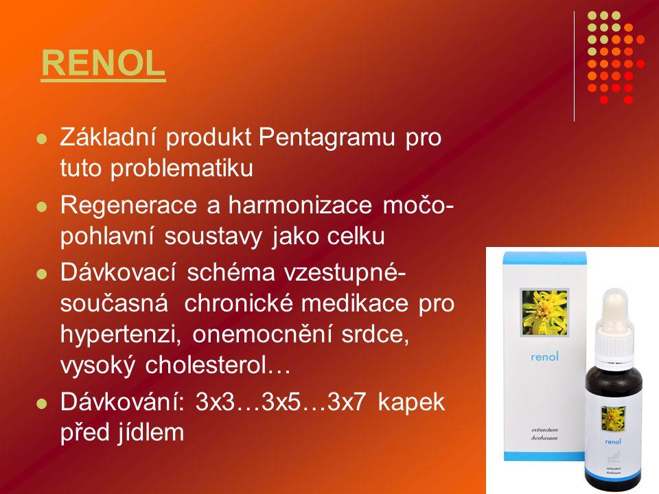 RENOL  Základní produkt Pentagramu pro tuto problematiku  Regenerace a harmonizace močo- pohlavní soustavy jako celku  Dávkovací schéma vzestupné-