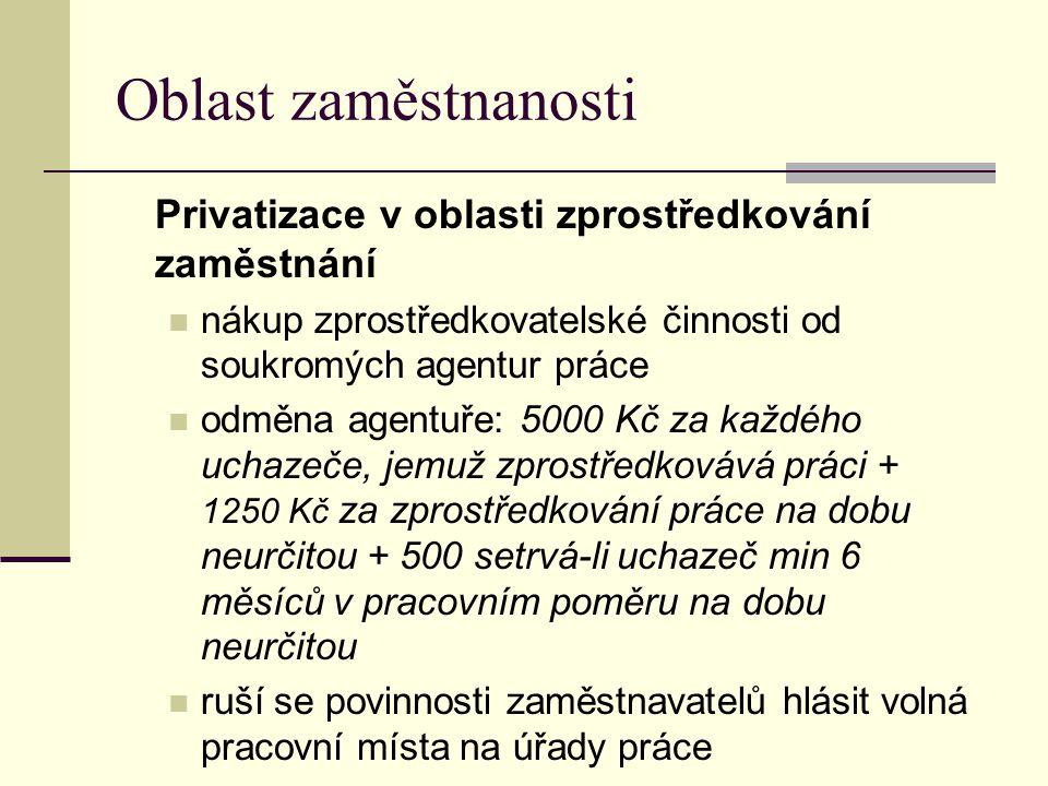 Oblast zaměstnanosti Privatizace v oblasti zprostředkování zaměstnání  nákup zprostředkovatelské činnosti od soukromých agentur práce  odměna agentu