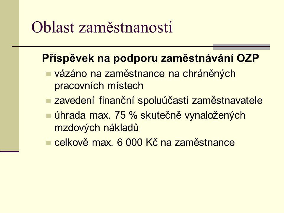 Oblast zaměstnanosti Příspěvek na podporu zaměstnávání OZP  vázáno na zaměstnance na chráněných pracovních místech  zavedení finanční spoluúčasti za