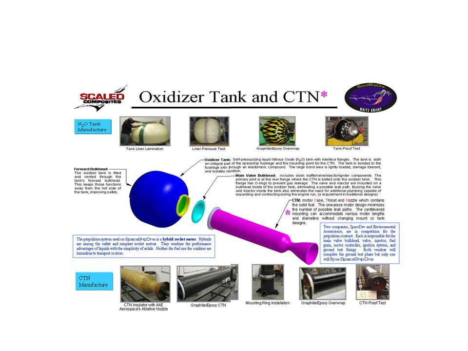Hybridní raketový motor při pozemních zkouškách