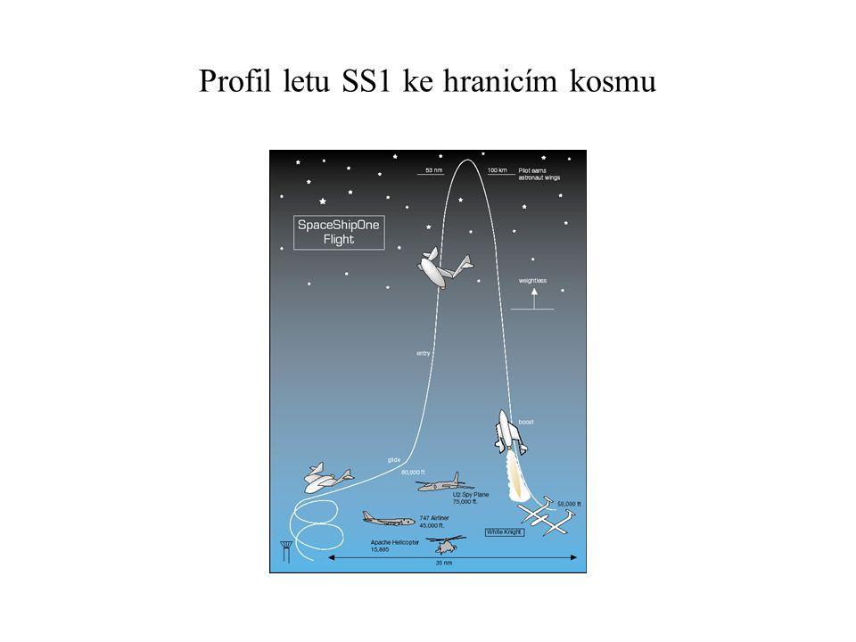 Profil letu SS1 ke hranicím kosmu