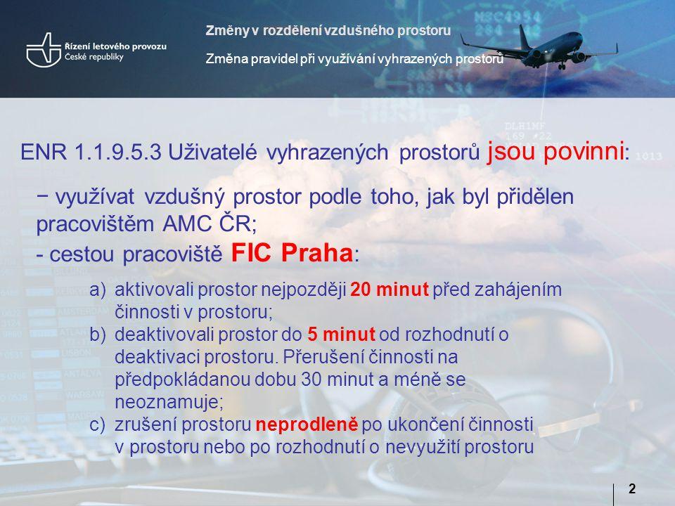 Změny v rozdělení vzdušného prostoru Změna pravidel při využívání vyhrazených prostorů 2 ENR 1.1.9.5.3 Uživatelé vyhrazených prostorů jsou povinni : − využívat vzdušný prostor podle toho, jak byl přidělen pracovištěm AMC ČR; - cestou pracoviště FIC Praha : a)aktivovali prostor nejpozději 20 minut před zahájením činnosti v prostoru; b)deaktivovali prostor do 5 minut od rozhodnutí o deaktivaci prostoru.