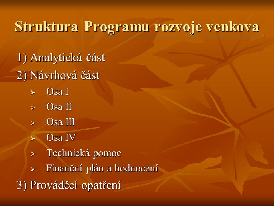 Struktura Programu rozvoje venkova 1) Analytická část 2) Návrhová část  Osa I  Osa II  Osa III  Osa IV  Technická pomoc  Finanční plán a hodnoce