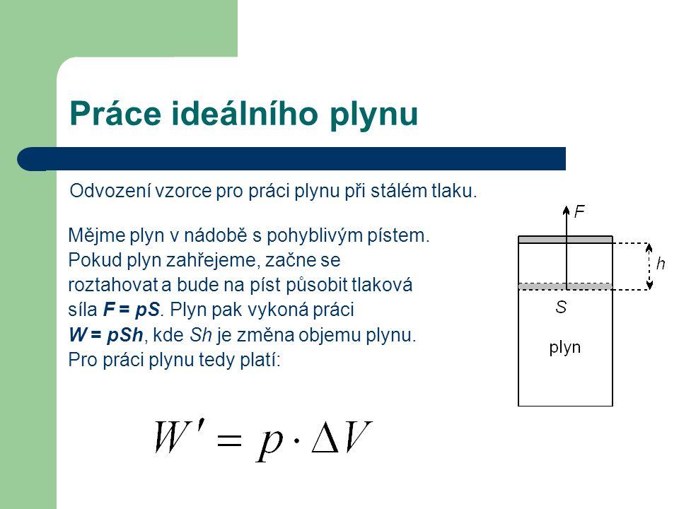 Práce ideálního plynu Mějme plyn v nádobě s pohyblivým pístem. Pokud plyn zahřejeme, začne se roztahovat a bude na píst působit tlaková síla F = pS. P