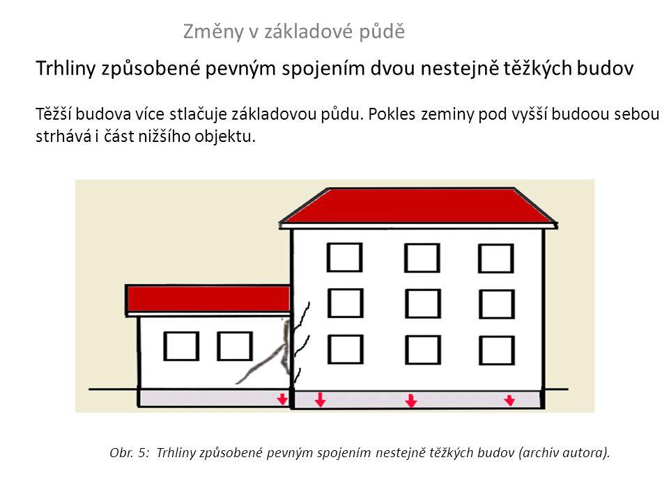 Trhliny způsobené pevným spojením dvou nestejně těžkých budov Těžší budova více stlačuje základovou půdu. Pokles zeminy pod vyšší budoou sebou strhává