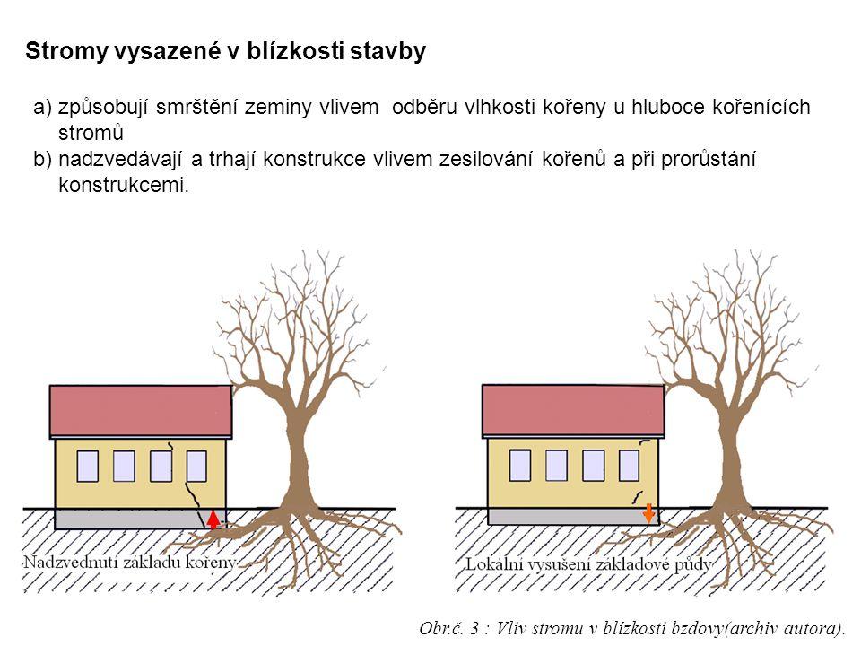 Stromy vysazené v blízkosti stavby a) způsobují smrštění zeminy vlivem odběru vlhkosti kořeny u hluboce kořenících stromů b) nadzvedávají a trhají kon